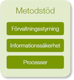 tjanster-metodstod