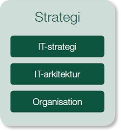 tjanster-strategi